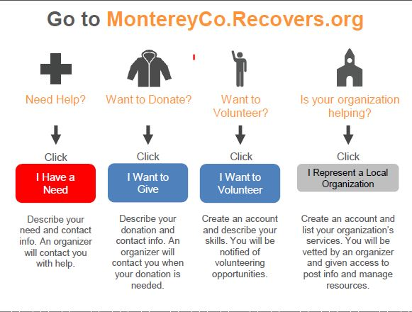 GotoMnryRecovers (2) website screen shot